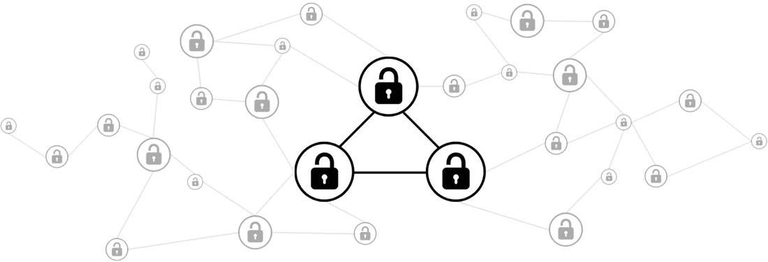 Netzwerk und security bei Serverhero