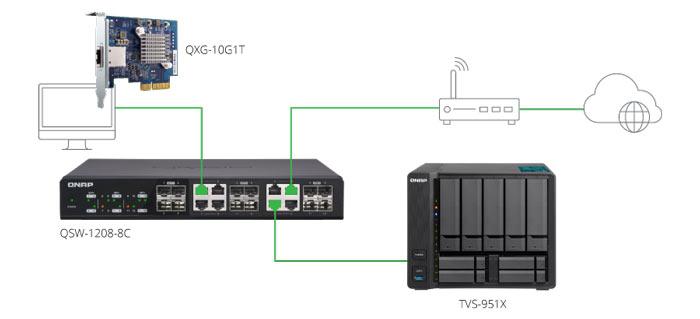 TVS-951X-2G bei Serverhero