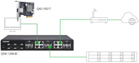 Qnap NAS Turbo Station TS-1263XU-RP-4G 4C 2 0GHz 4GB 12x LFF/SFF Rack