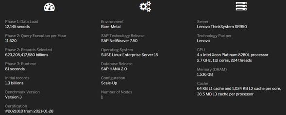 Lenovo jetzt bei Serverhero